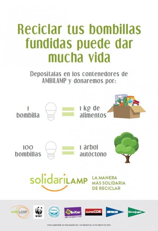 Cartel de Solidarilamp